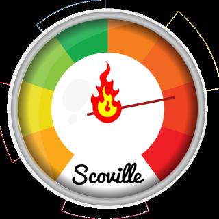 Scoville Heatmeter